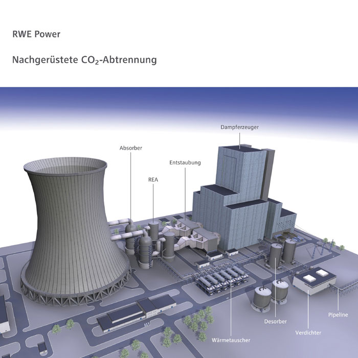 RWE, BASF and Linde's scrubbing plant in Niederaussem